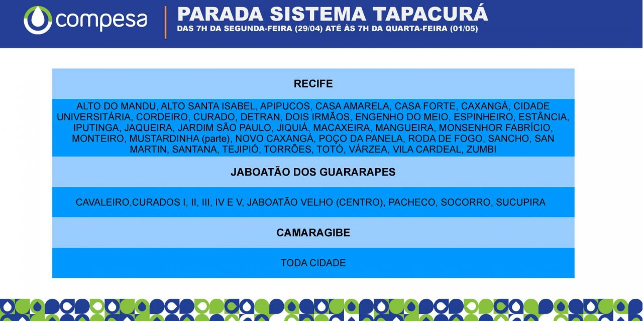 Compesa realiza paralisação  do Sistema Tapacurá por 48 horas, a partir de segunda-feira (29)